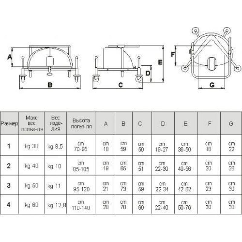 Тренажер ходьбы (ходунки) для детей с ДЦП - сиденье «Бирилло»